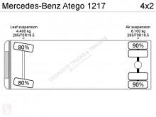 Voir les photos Camion Mercedes Atego 1217