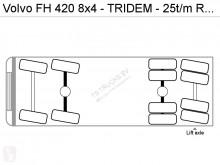 Voir les photos Camion Volvo FH 420