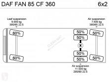 Voir les photos Camion DAF CF 360