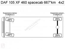 Voir les photos Camion DAF XF 460