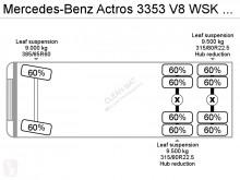 Voir les photos Camion Mercedes Actros 3353