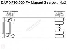 Voir les photos Camion DAF XF95