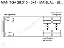 Преглед на снимките Камион MAN TGA 26.310