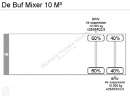 View images Nc Mixer 10 M³ semi-trailer
