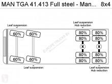 Bekijk foto's Vrachtwagen MAN TGA