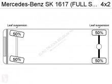 Voir les photos Camion Mercedes SK 1617