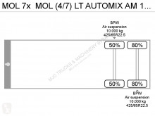 Voir les photos Remorque MOL 7x  (4/7) LT AUTOMIX AM 10m³ - BELGISCHE PAPIEREN / PAPIERS BELGES - 2 AS BPW - LUCHTVERING - IMER AUTOMIX