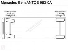 Voir les photos Camion Mercedes Antos