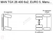 Zobaczyć zdjęcia Ciężarówka MAN TGX