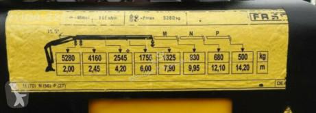 Voir les photos Camion DAF CF 75.310 *Kipper 5,20 + Kran*Topzustand!