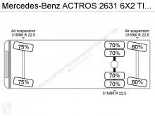 Voir les photos Camion Mercedes Actros 2631
