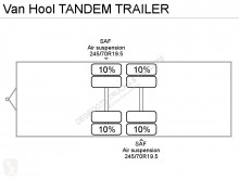 Voir les photos Remorque Van Hool TANDEM TRAILER