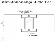 View images Nc Middenas Mega , Jumbo, Disc brakes tractor-trailer