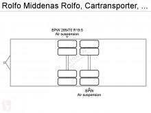Voir les photos Ensemble routier Rolfo Middenas Rolfo, Cartransporter, Combi