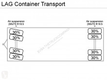 Voir les photos Remorque LAG Container Transport