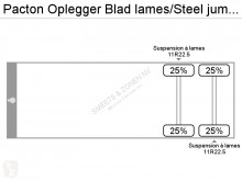 Voir les photos Semi remorque Pacton Oplegger Blad lames/Steel jumelee