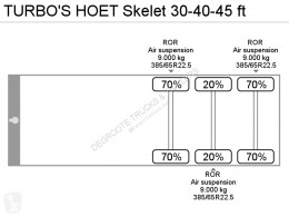 View images Turbo\'s Hoet Skelet 30-40-45 ft semi-trailer