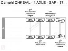 Prohlédnout fotografie Návěs Carnehl CHKS/AL - 4 AXLE - SAF - 37,5 M3