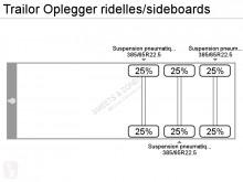 Voir les photos Semi remorque Trailor Oplegger ridelles/sideboards