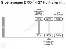 Voir les photos Semi remorque Groenewegen DRO-14-27 Huiftrailer met schuifdak
