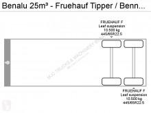Voir les photos Semi remorque Benalu 25m³ - Fruehauf Tipper / Benne - F - STEEL SPRING / LAMES - alu / alu - good condition / bonne etat condition