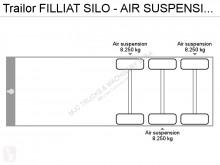 Voir les photos Semi remorque Trailor FILLIAT SILO - AIR SUSPENSION - ALUMINIUM