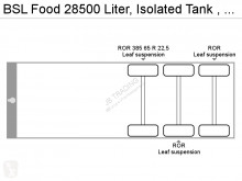 查看照片 半挂车 BSL Food 28500 Liter, Isolated Tank , 6 Compartments, Steel suspension, Food, nourriture, Lebensmittel, Levensmiddelen, 0,1 bar