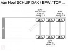 Voir les photos Semi remorque Van Hool SCHUIF DAK / BPW / TOP NL TRAILER APK 10-2020 / DRUM BRAKES