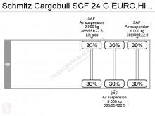 View images Schmitz Cargobull SCF 24 G EURO,Highcube,multi,20,30,40,45 Higcube,schuiver,SAF schijfremmen semi-trailer