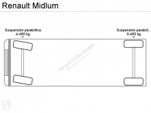 Voir les photos Véhicule utilitaire Renault Midlum