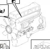 Renault Premium Moteur pour camion Distribution 420.18 used motor