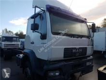 Pièces détachées PL MAN LC Étrier de frein Pinza Freno Eje Delantero Izquierdo pour camion 18.224 LE280 B occasion