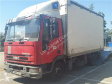 Direction Iveco Eurocargo Direction assistée pour camion 80EL 170 TECTOR