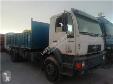 Direction MAN LC Direction assistée Caja Direccion Asistida pour camion 18.224 18.284