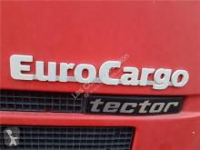Iveco Eurocargo Revêtement Anagram pour camion 80EL 170 TECTOR cabină / caroserie second-hand
