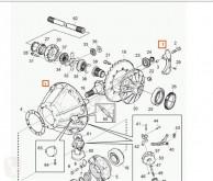 Vrachtwagenonderdelen Scania Différentiel pour camion Serie 4 tweedehands