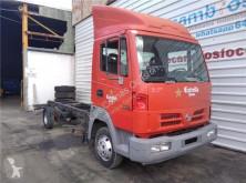 Pièces détachées PL Nissan Atleon Turbocompresseur de moteur Turbo pour camion 140.75 occasion