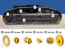 Caterpillar track 320D Undercarriage