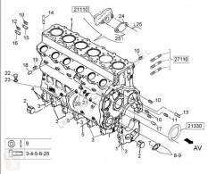 Renault Magnum Bloc-moteur Bloque E.TECH 440.18 pour camion E.TECH 440.18 bloco motor usado