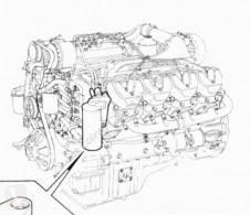 Motor Scania Moteur Motor Completo Serie 4 (P/R 144 L)(1996->) FSA 460 (4X2) pour camion Serie 4 (P/R 144 L)(1996->) FSA 460 (4X2) E2 [14,2 Ltr. - 338 kW Diesel]